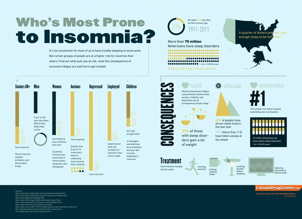 insomnia-big