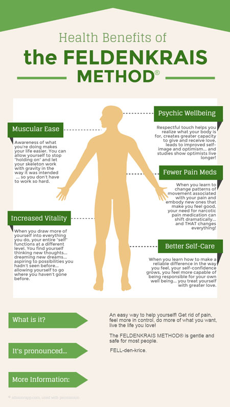Download Infographic: 5 Health Benefits of the Feldenkrais Method®