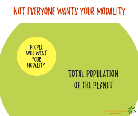 Who wants your modality?